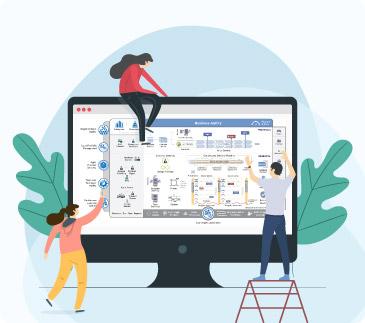 SAFe - Scaled Agile Framework
